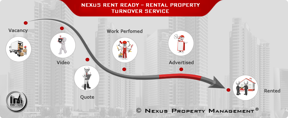 Rent-Ready-Header-image